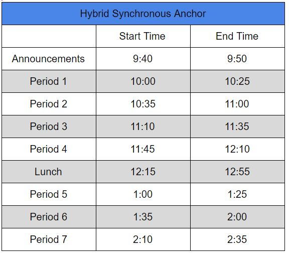 Synchronous Schedule